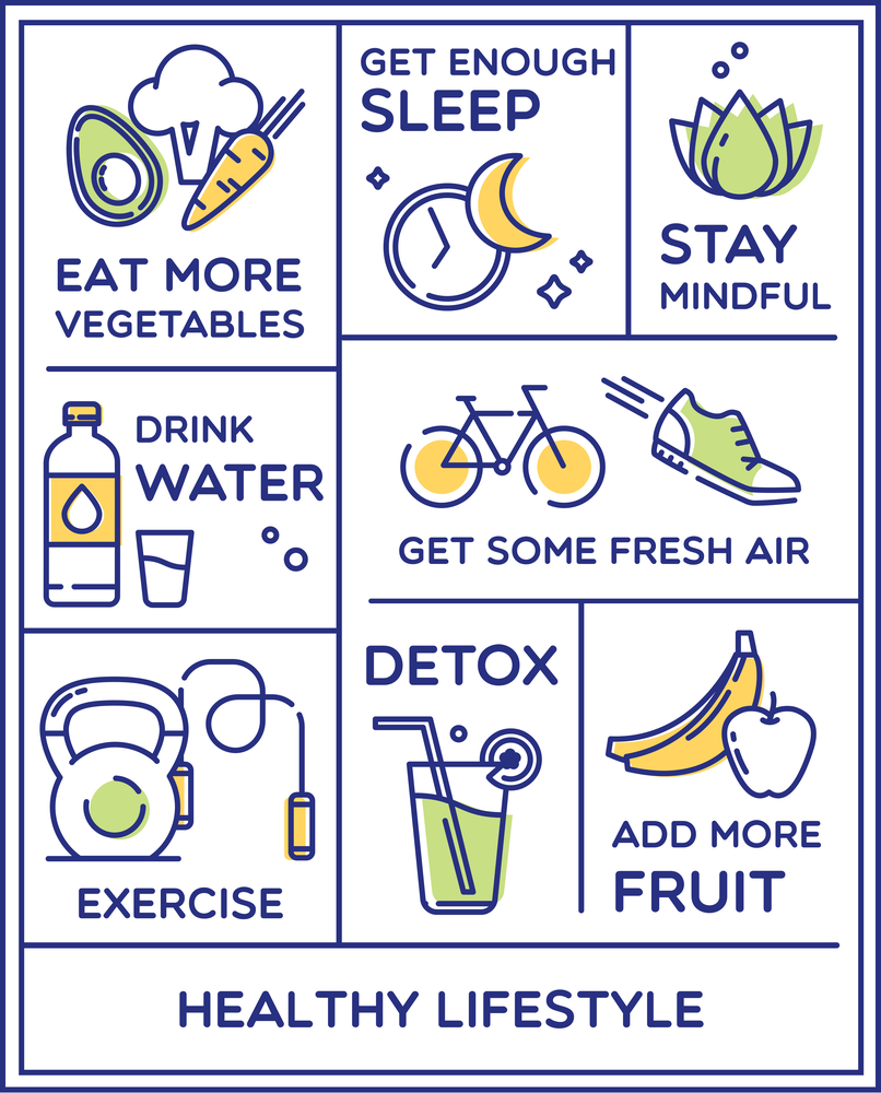 Health care poster eating healthy