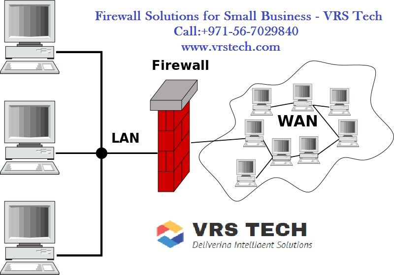 Protect Your Networks With Firewalls Vrs Tech Provides Advanced Firewall Solutions For Small And Medium Busines Solutions Business Technology Network Security
