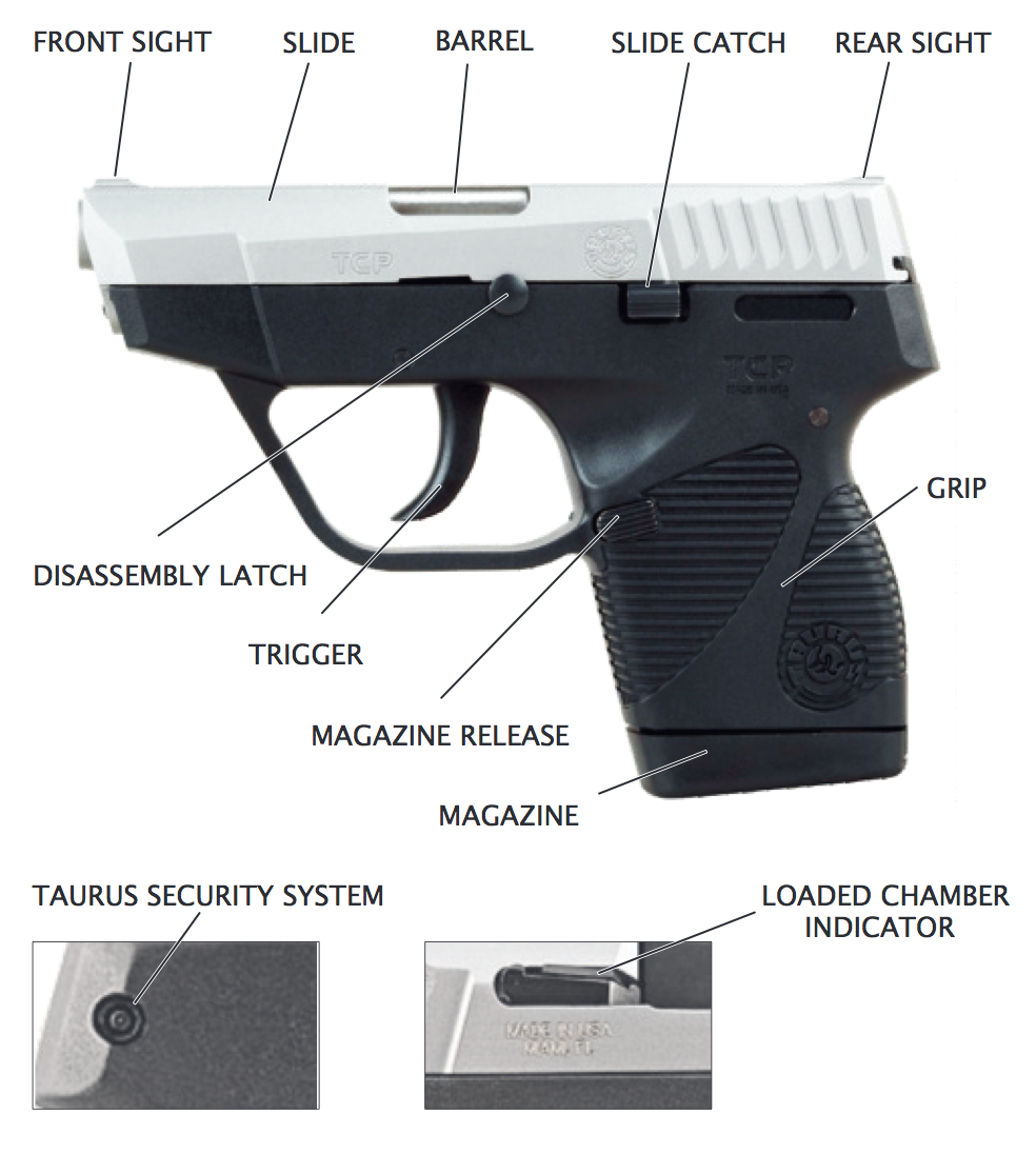 good to know your pistol pistol parts diagram informative rh pinterest com semi automatic pistol parts diagram glock pistol parts diagram