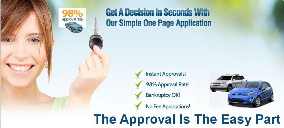 Apply For Online Auto Loan Best Online Auto Loans Calculator Used