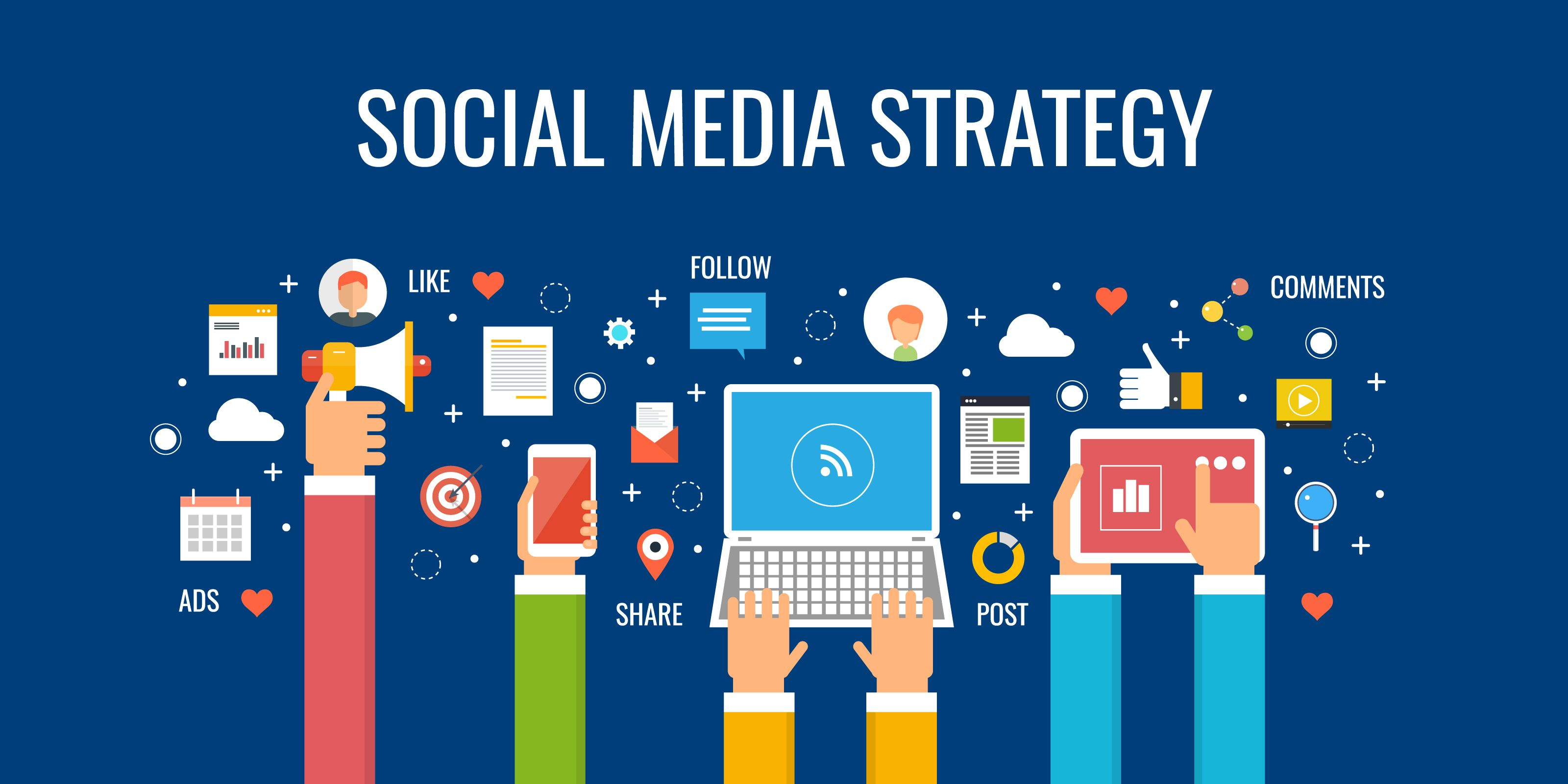 Social Media Advertising Agency Why You Need The Best