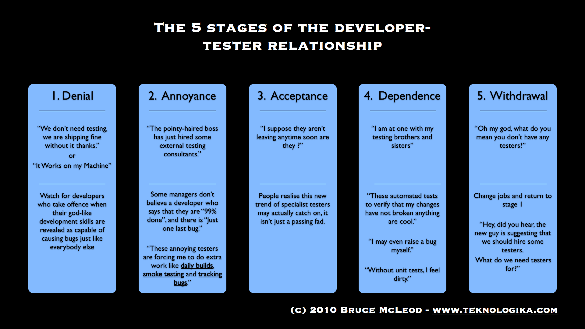 8 stages of relationship