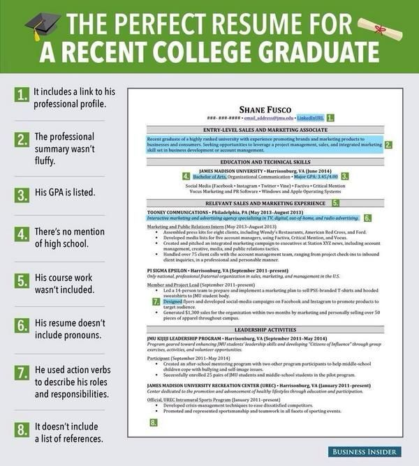 The perfect #resume for a recent college graduate - #jobs - Recent College Grad Resume