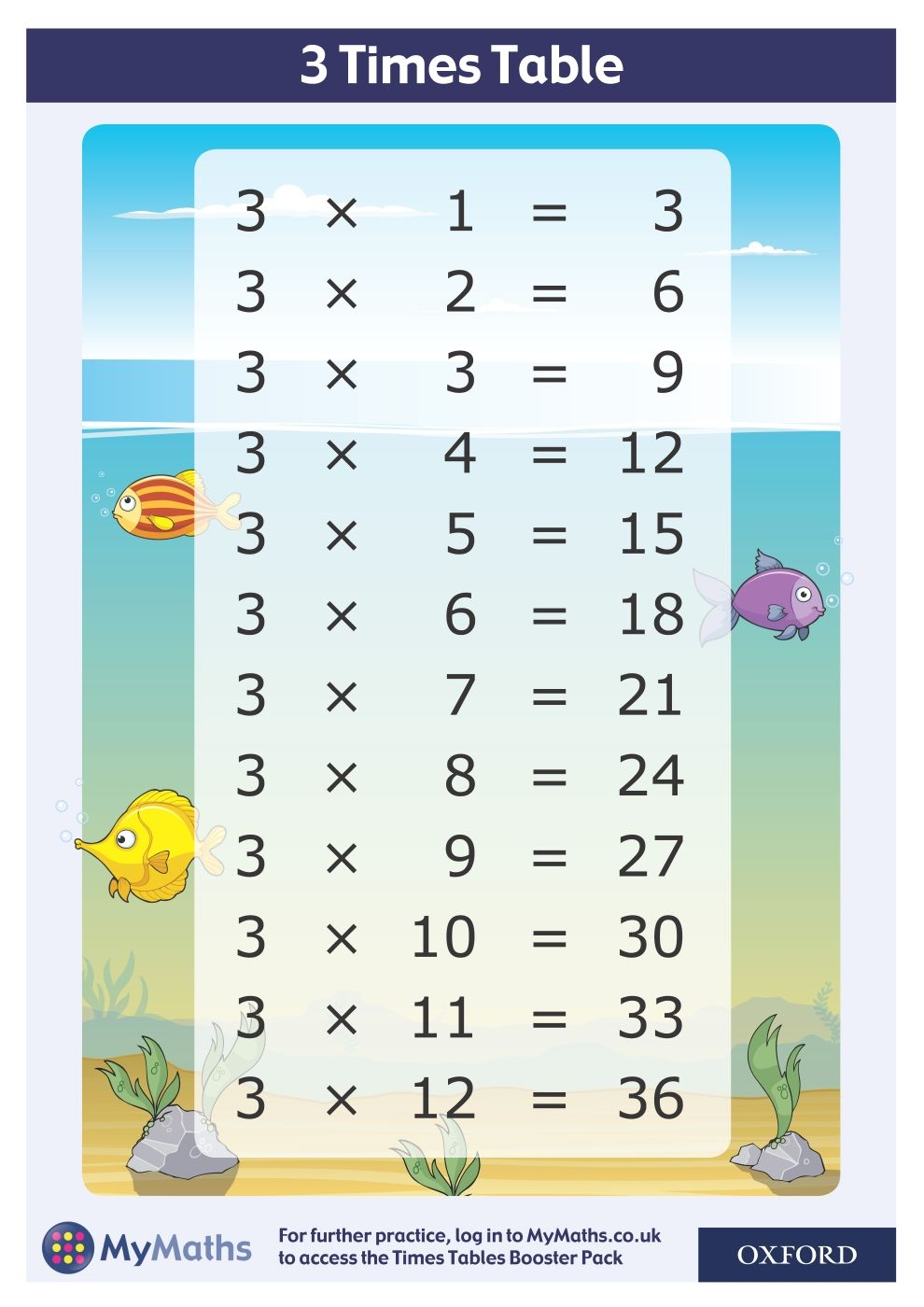 Download A Free Mymaths 3 Times Table Poster A4 To Help Your Class Master Th High School Kids Reading Comprehension Worksheets Education Quotes Inspirational