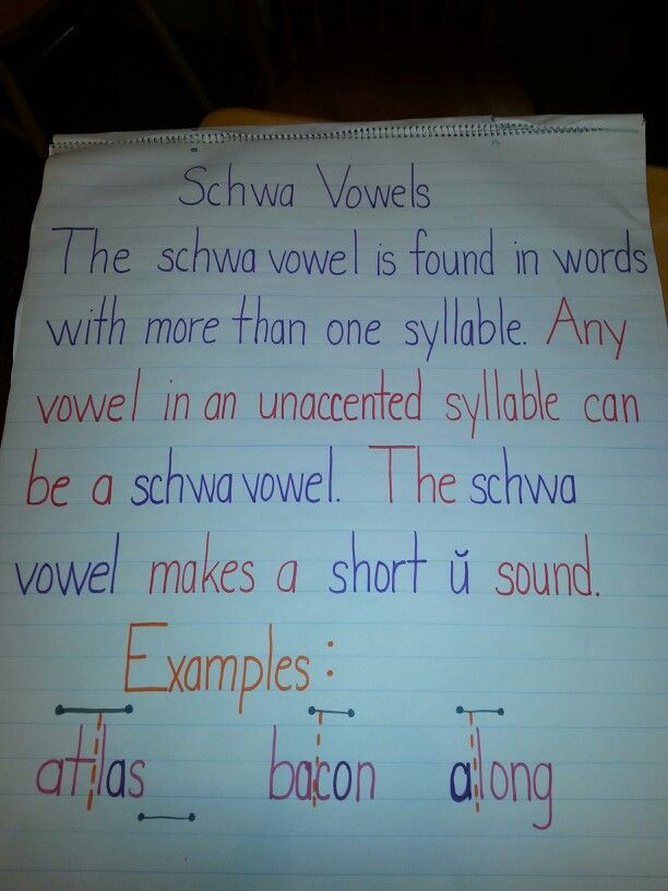 Schwa Vowel Anchor Charts First Grade Phonics