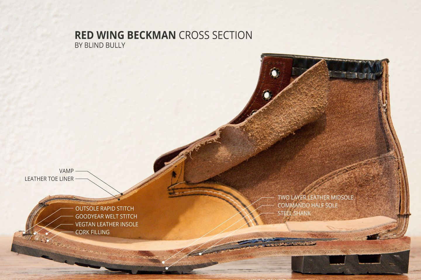 1000  ideas about Red Wing Beckman on Pinterest | Men's boots ...