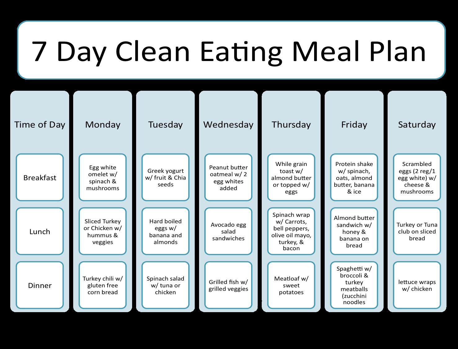 pcos diet plan in urdu