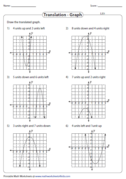 Function Transformation Worksheet In 2020 Quadratic Functions Quadratics Parent Functions