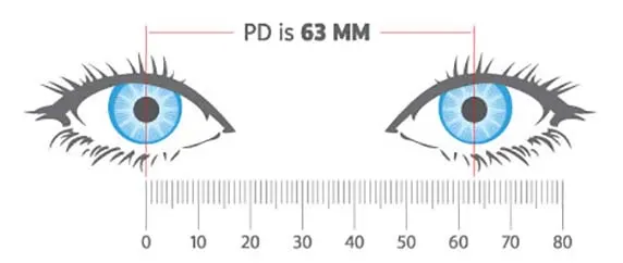 Measuring Pupillary Distance Happy Eyes How To Measure Yourself Measurements