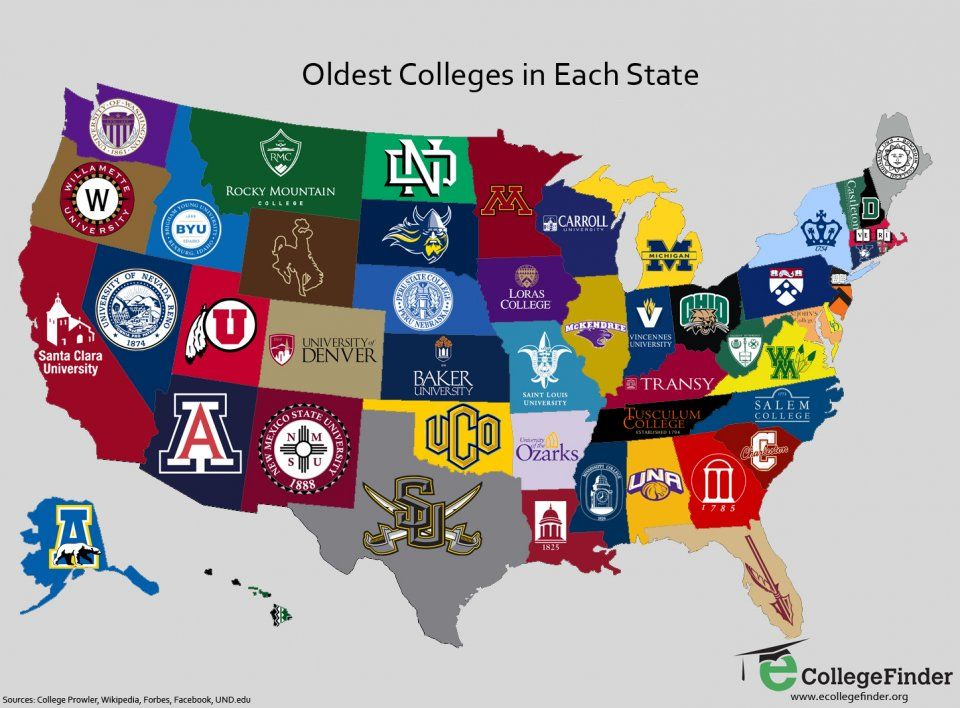 Map Of All The States In America.Map The Oldest College In Every State Avid College College Usa