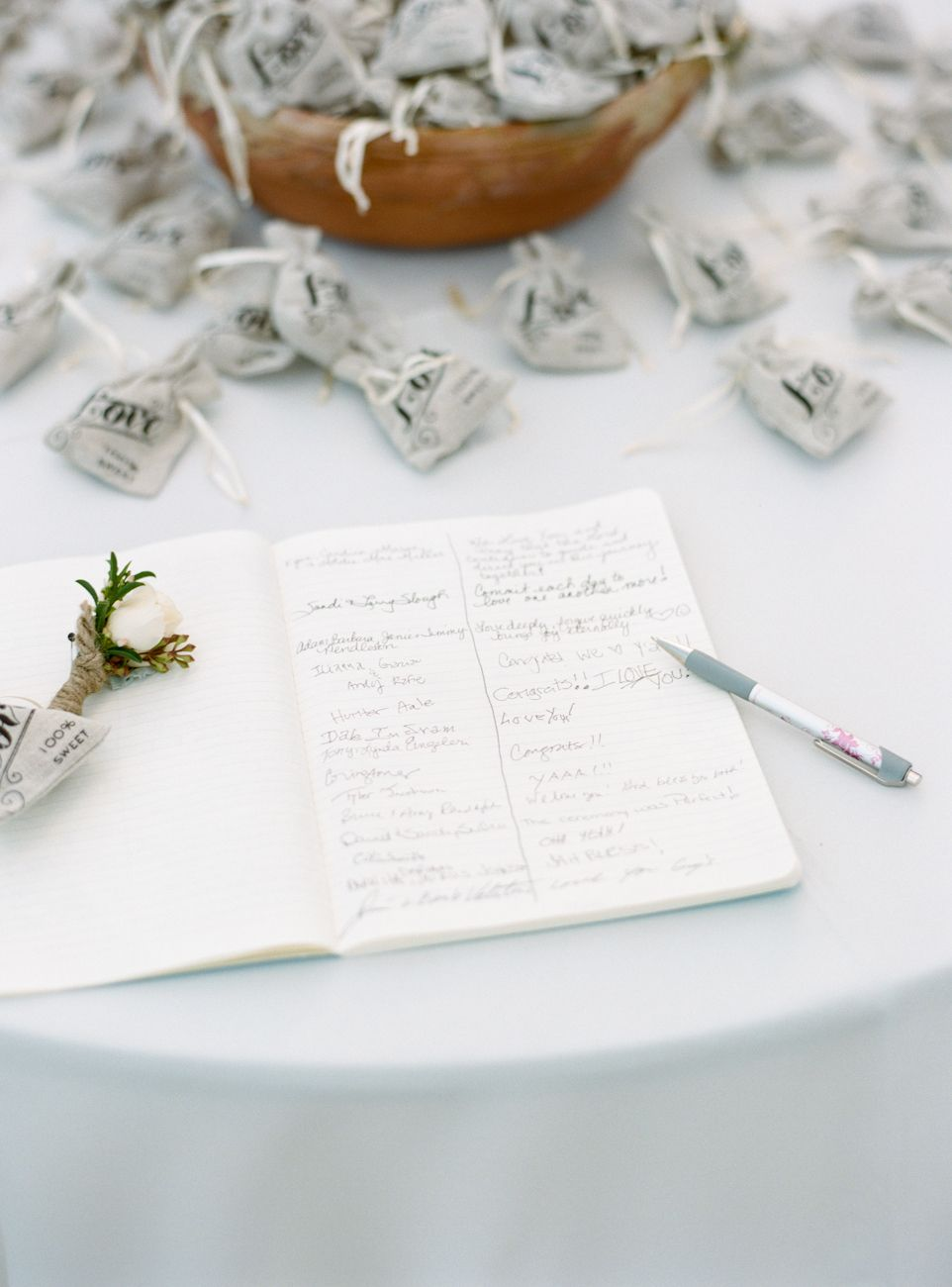 Easy, cheap wedding favors. We bought the \