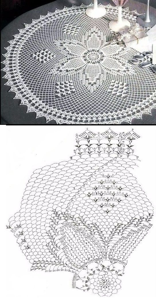 Crochet Round Table Cloth Napkin Deniz Crochet Doily Patterns Crochet Doily Diagram Crochet Dollies