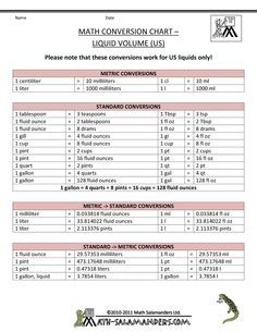 Conversion Table For Liquids Metric To Standard Chart Liquid Volume
