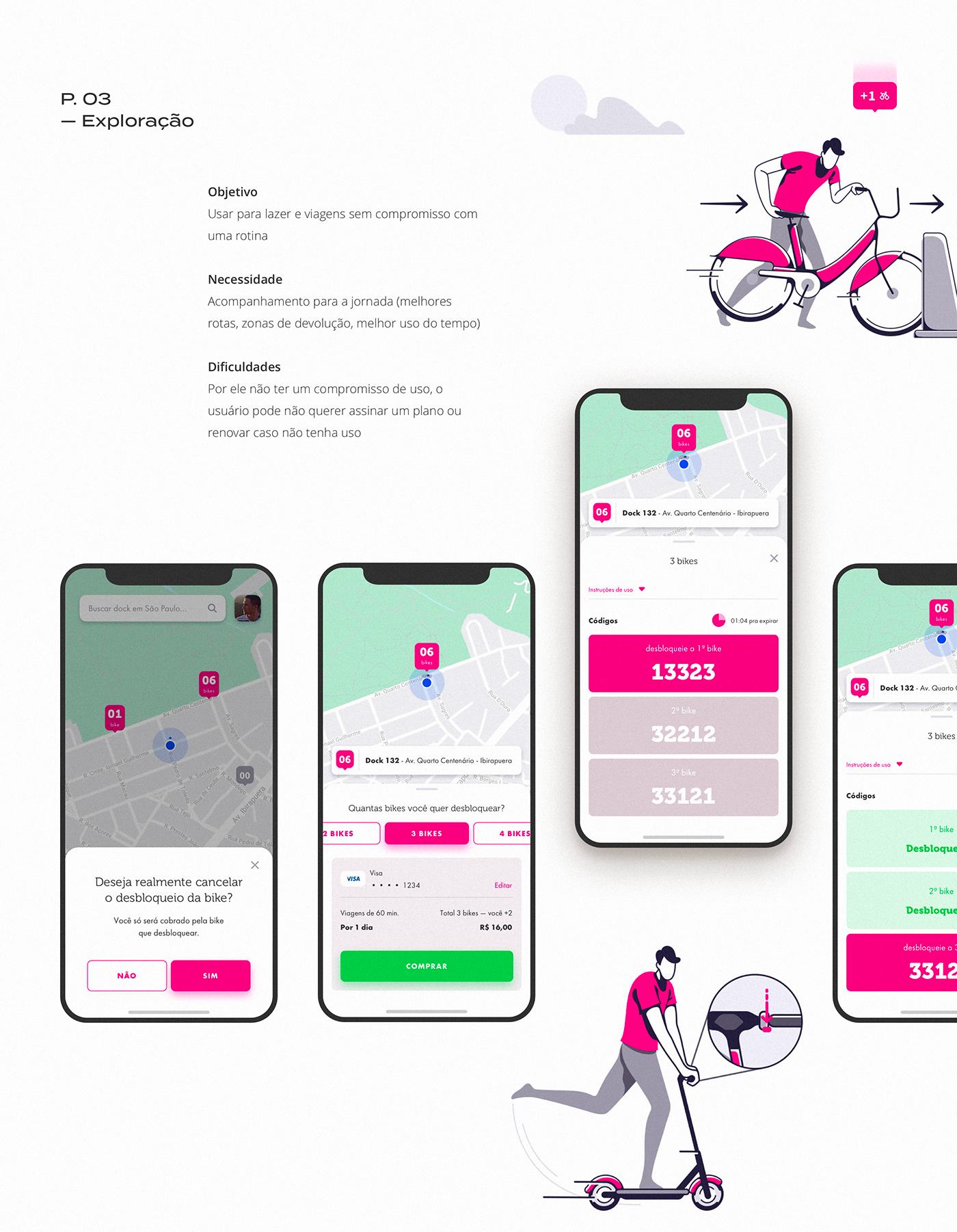 App Bike Sharing Tembici / Bike Itaú on Behance