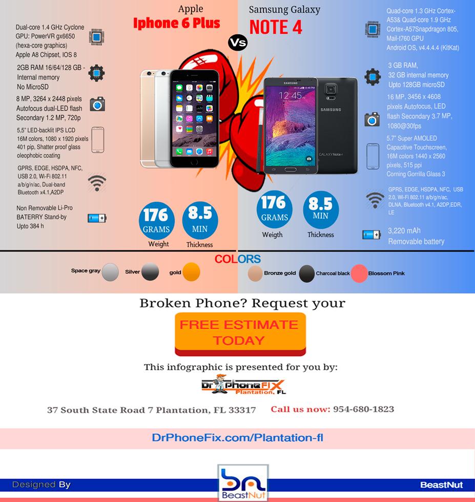 iPhone 6 Plus VS Samsung Galaxy Note 4 - Drphonefix Plantation