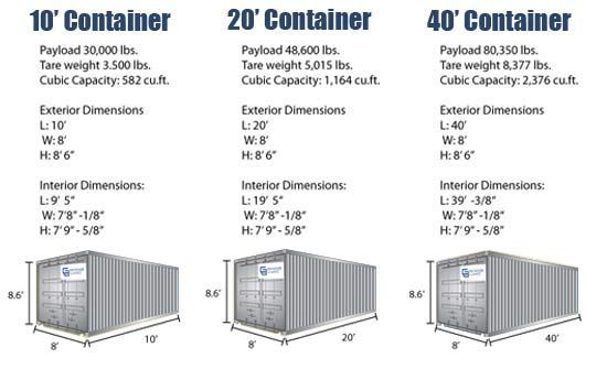 43d31d2330724edbcc691cec6c674482 Jpg 550 335 Container Dimensions Container House Plans Shipping Container Dimensions