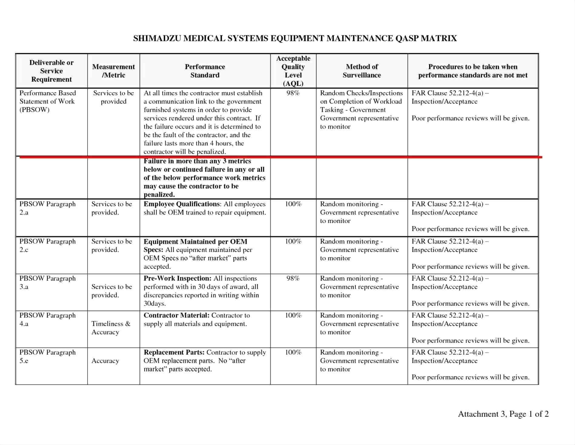 Management Plans Construction Project Quality Plan Sample
