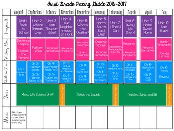 Year Long Pacing Guide Template | Classroom Management | Pacing