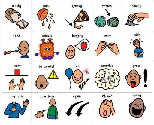 Woozle Symbols 2 Kid Yoga Lesson Plans Yoga Lesson Plans Pec Cards