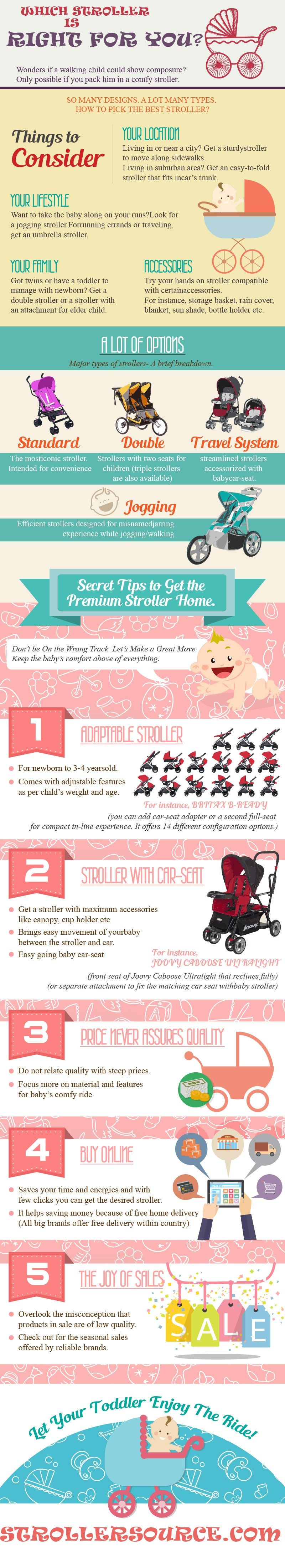 Make Your Baby Adventurous With a Stroller