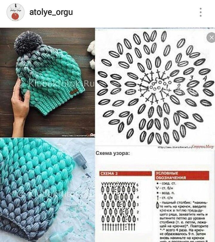 Instagram atolyeorgu crochet beanie pattern diagram instagram atolyeorgu crochet beanie pattern diagram ccuart Image collections
