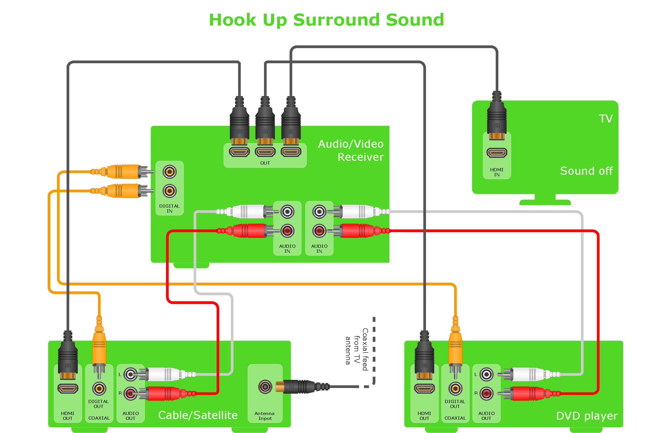 Hook-up Diagram