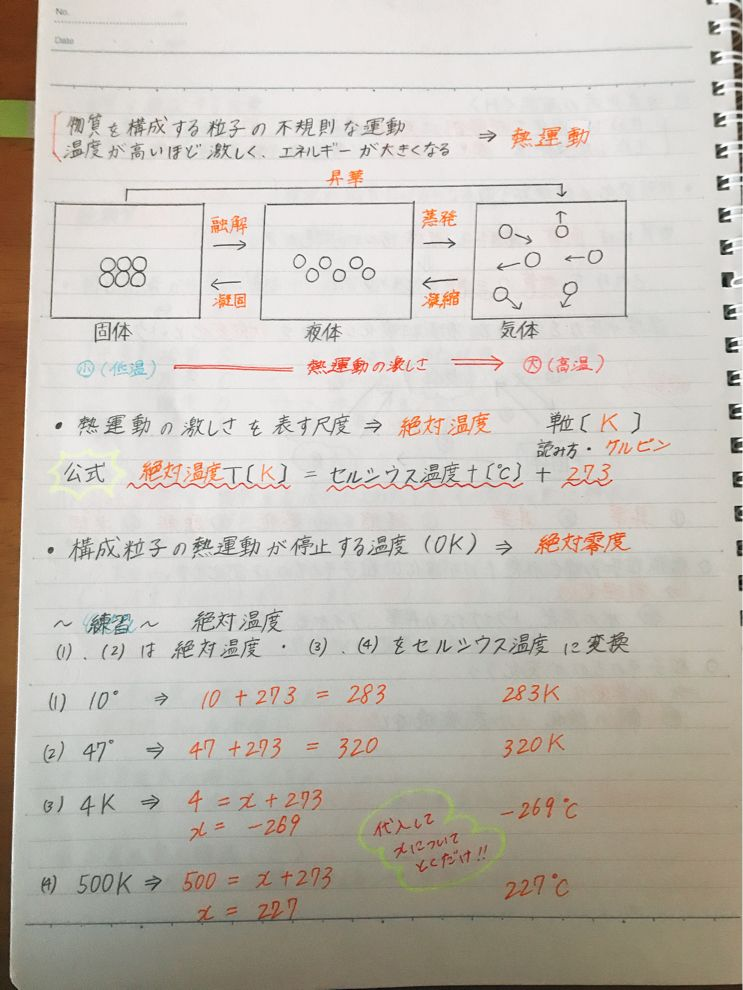 基礎 高校 化学