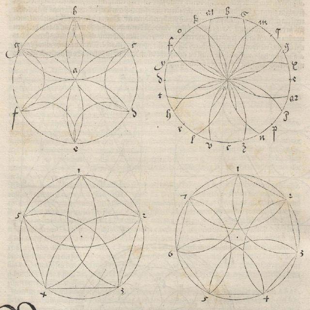 Geometrie-Kunst In 2019