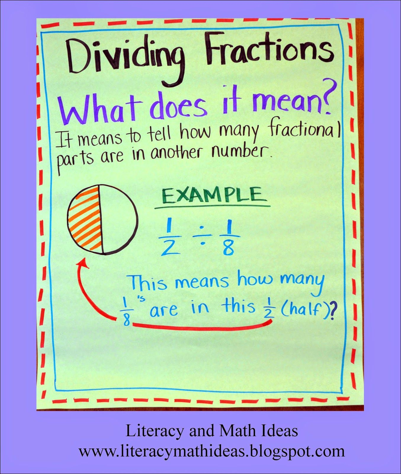 Literacy Amp Math Ideas What Does It Mean To Divide Fractions Teaching Ideas For Deeper