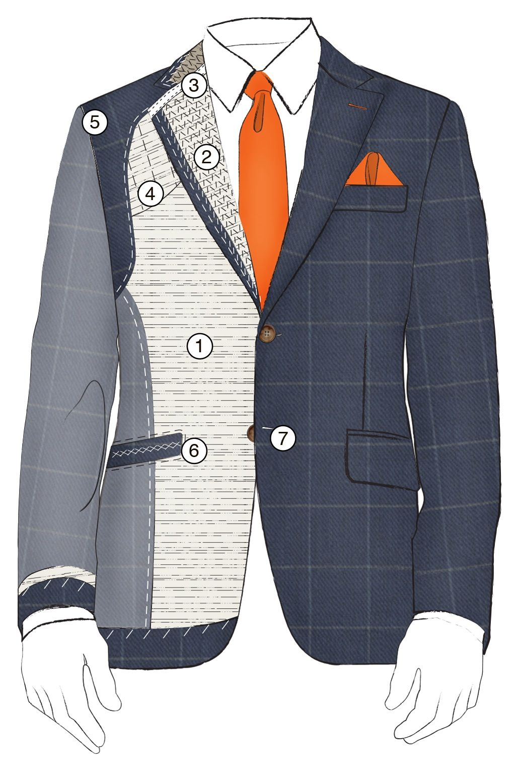 what you need to know construction of a suit jacket style