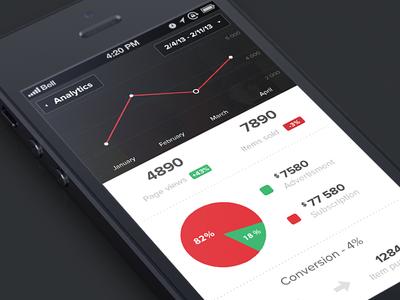 iOS Analytics App