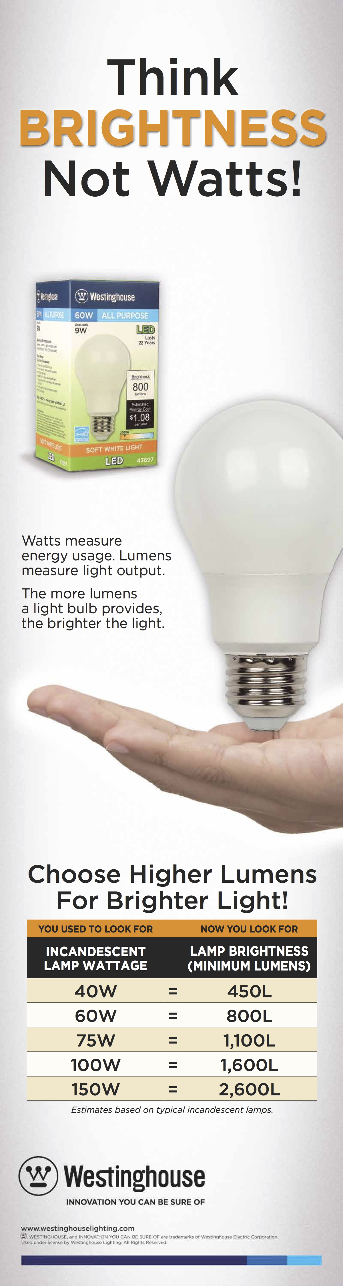 Brightness Lumens V Watts Lighting Education By Westinghouse Lighting Westinghouse Incandescent Lamp Bright