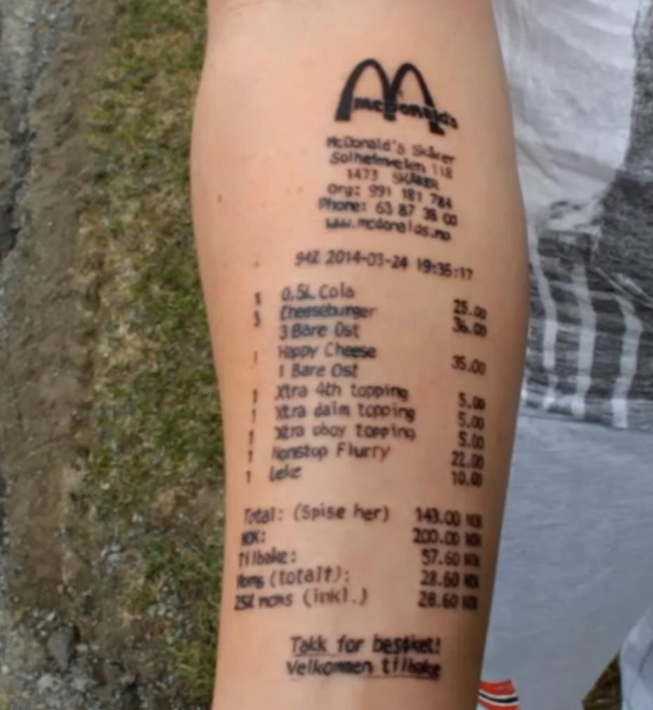 Pin on tattoo pain chart