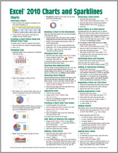 Microsoft excel charts sparklines quick reference guide cheat sheet of instructions tips shortcuts laminated card also rh pinterest