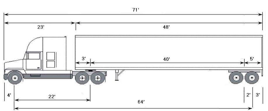 Semi Truck Diagram Electrical Work Wiring Diagram