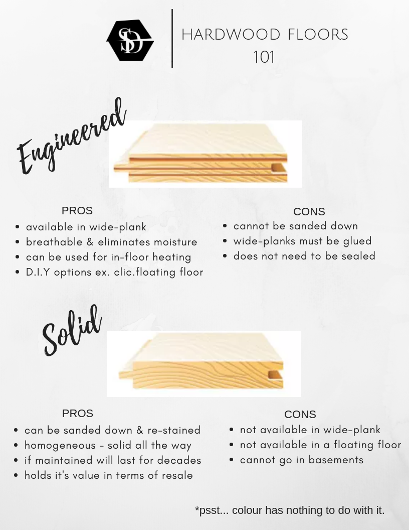 This Info Is Super Important When You Are Selecting Your Hardwood Floors Read It And C Kitchen Design Styles Vintage Industrial Decor Textured Hardwood Floors