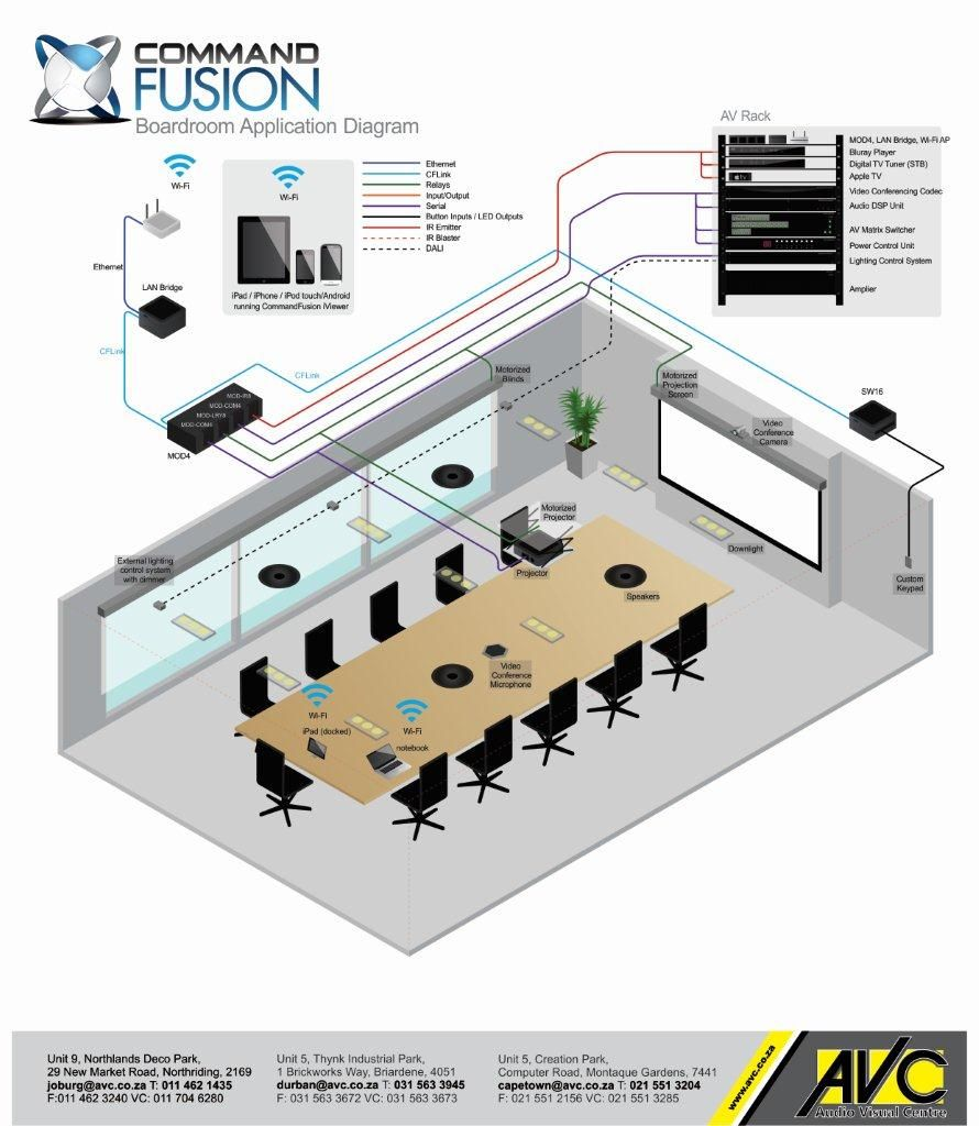 Command Fusion Control Systems System Control System Control