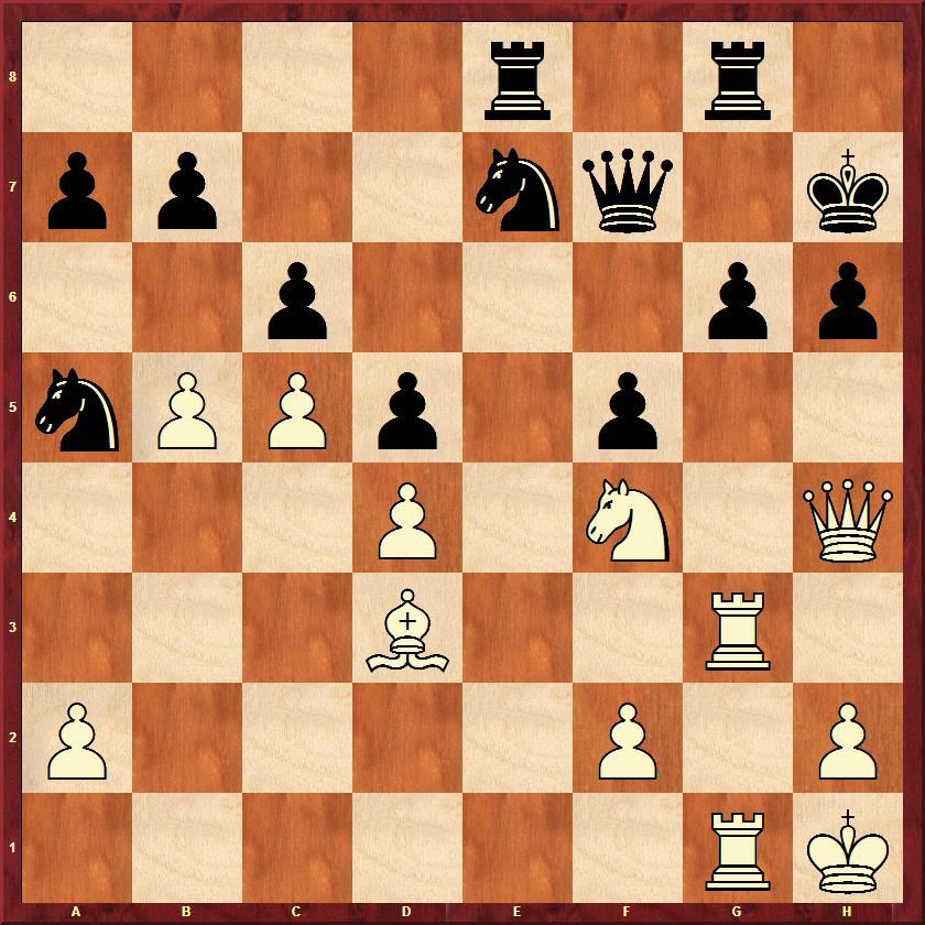 White to move Chess tactics, Chess, Chess puzzles