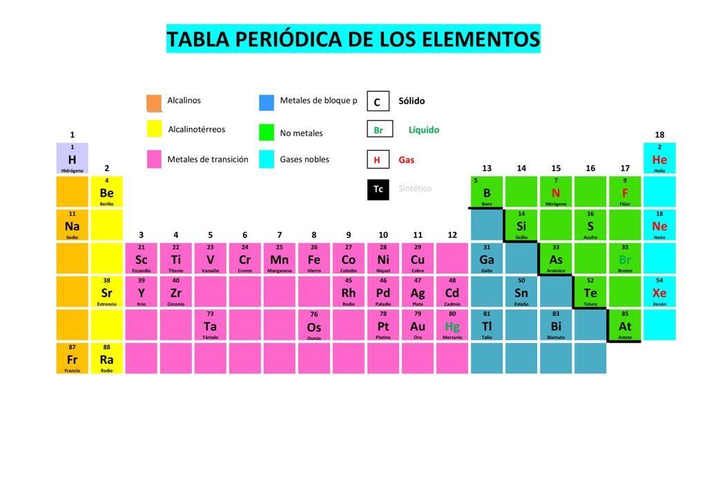 Tabla periodica hd para imprimir tabla periodica completa tabla tabla periodica hd para imprimir tabla periodica completa tabla periodica para imprimir tabla periodica urtaz Image collections