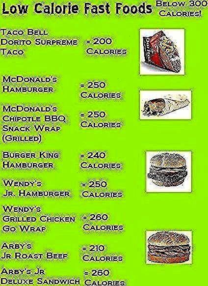 unter 300 Kalorien Ich habe diese kalorienarme Tabelle für   Healthy eating Fast Food Artikel unter 300 Kalorien Ich habe diese kalorienarme Tabelle für   Healt...