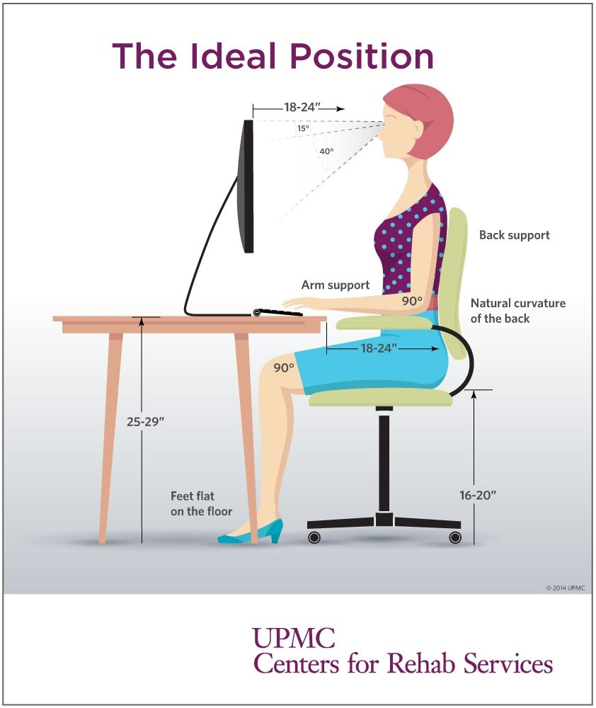 good posture office chair  sc 1 st  Pinterest & good posture office chair | Factual Fact | Pinterest
