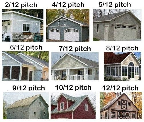 Different Roof Pitches Jpg 504 428 House Roof Pitched Roof Barn Roof