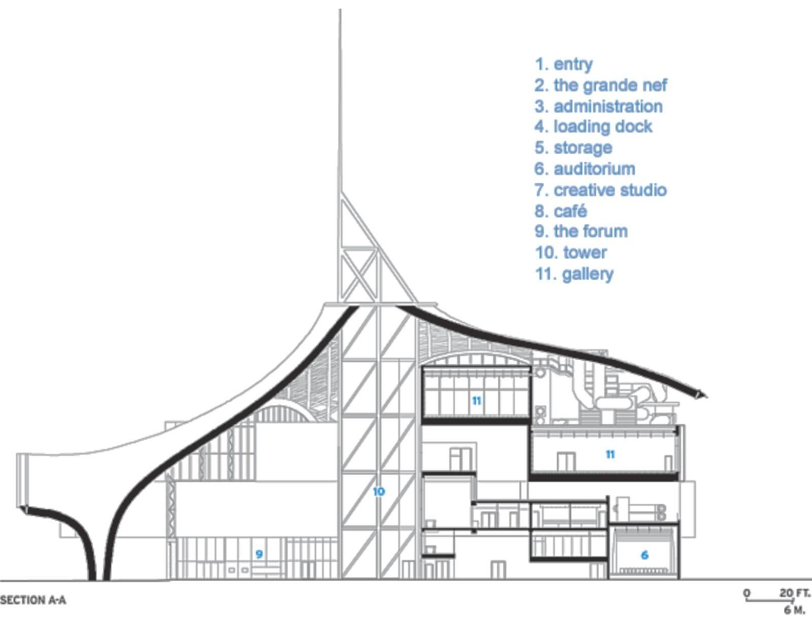 Centre Pompidou Metz Shigeru Ban Architecture Shigeruban
