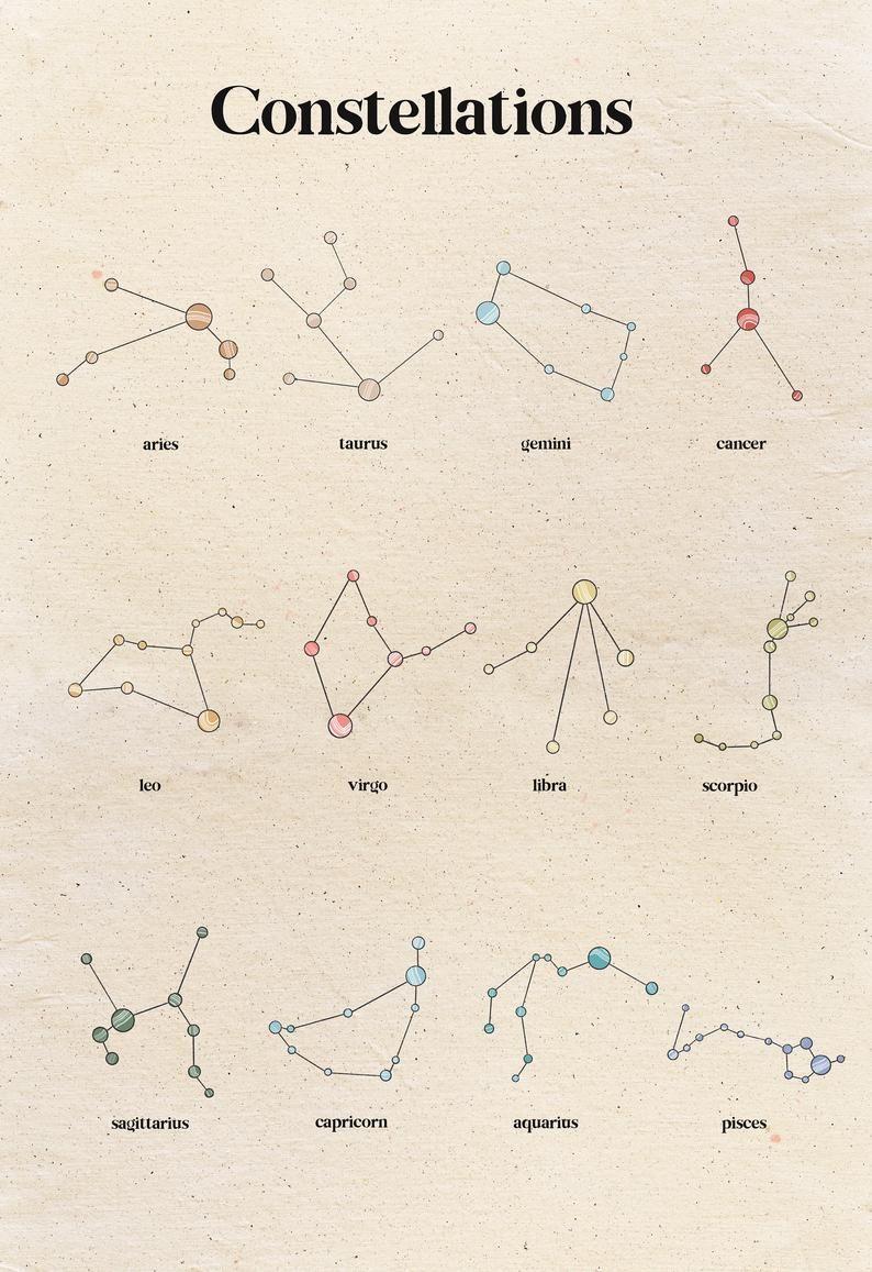 Astrology clipart zodiac signs clipart constellati
