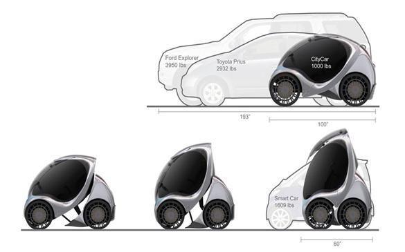 Hiriko Self Folding Electric Car Rolls Out In Spain Car Electric Car Car Battery
