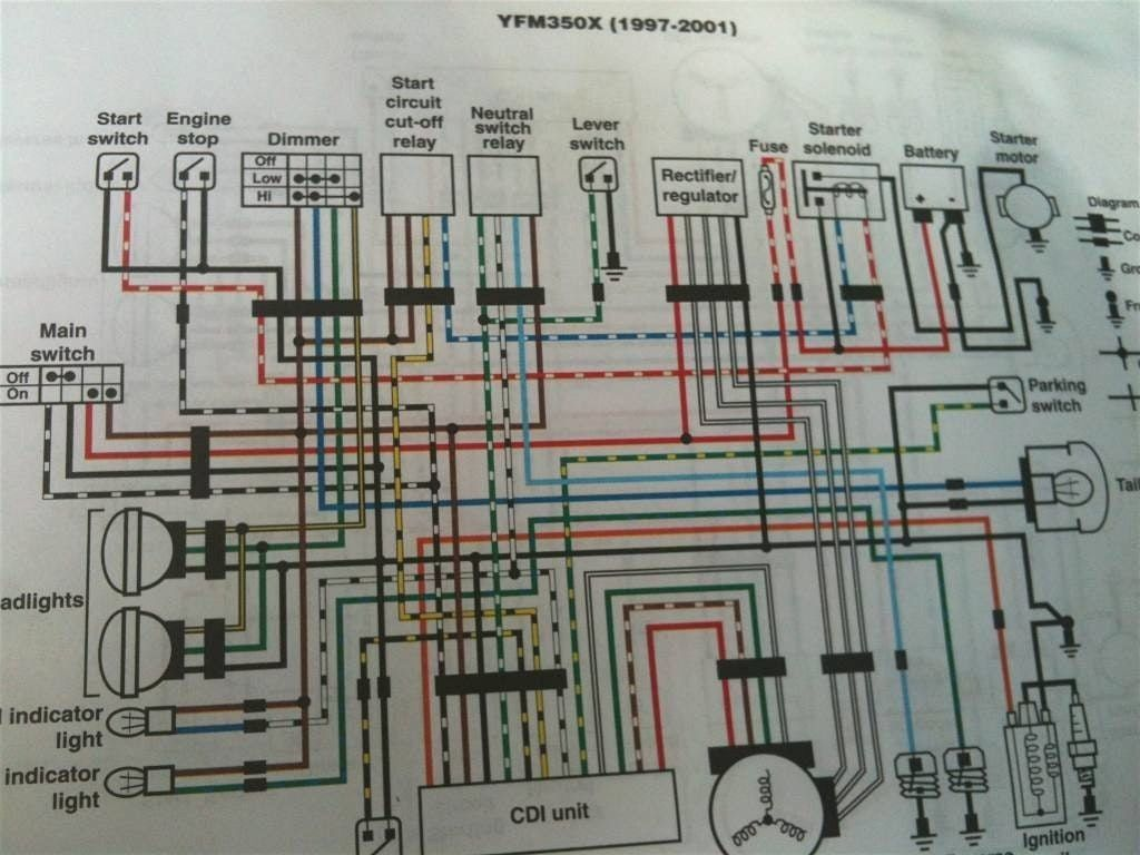 Yamaha Warrior 350 Wiring Specs Wiring Diagram Schematic Yamaha Warrior Diagram
