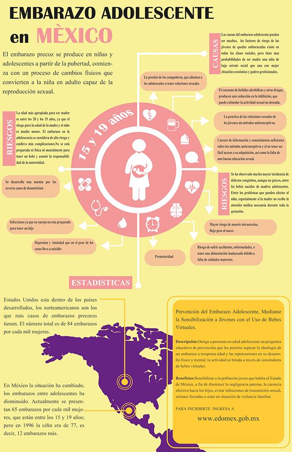 diabetes y efectos secundarios del embarazo