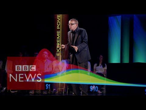 """New Hans Rosling Video: """"How To End Poverty in 15 years"""" 