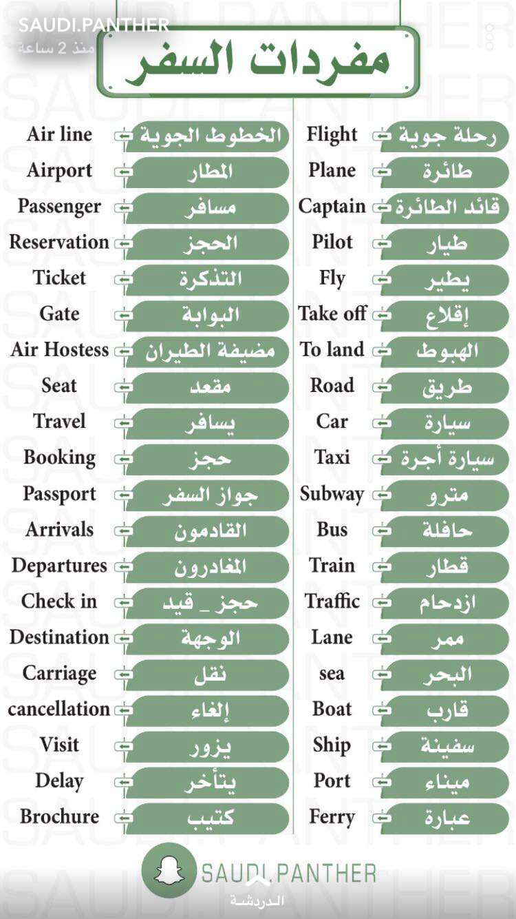 Pin By Fatima Hiseen On ترجمه In 2020 Learn English Vocabulary English Language Learning Grammar English Language Teaching