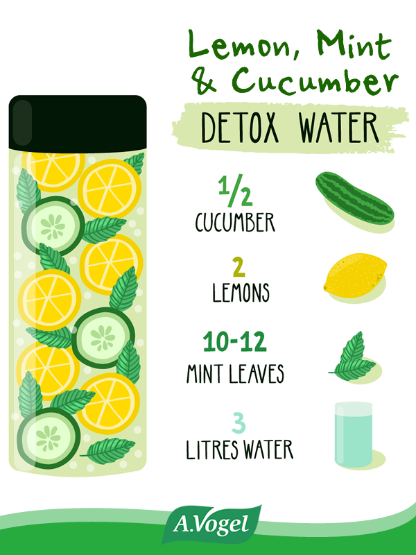 Kamu Bosan Dengan Air Lemon? Coba 4 Resep Detox Water Lainnya Yuk!